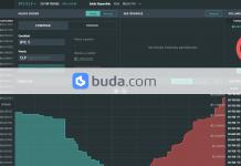 Casa de intercambios bitcoin en Perú, buda.com
