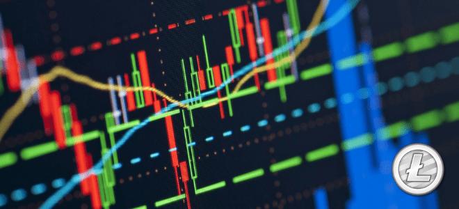 , Análisis del precio de Litecoin (LTC) 10/10/2018