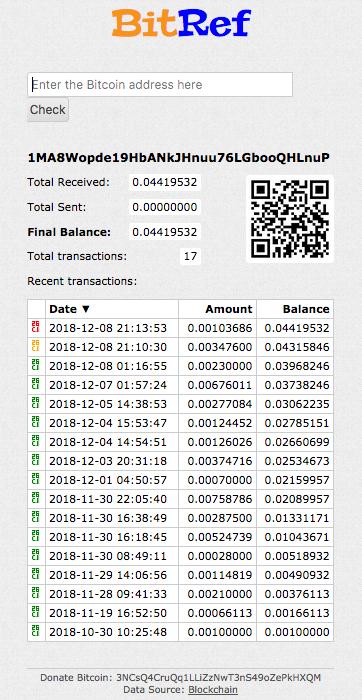 Código de Donaciones.png