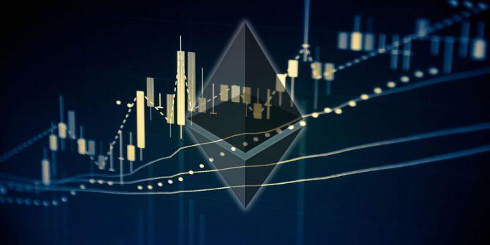 , Análisis de precios de Ethereum: compradores de ETH con control total por encima de $ 108