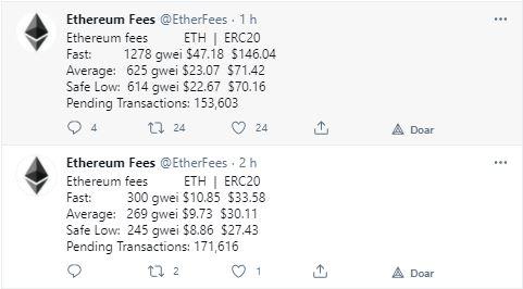 Las tarifas duplicaron el precio.  Fuente: Ethereum Fees / Twitter
