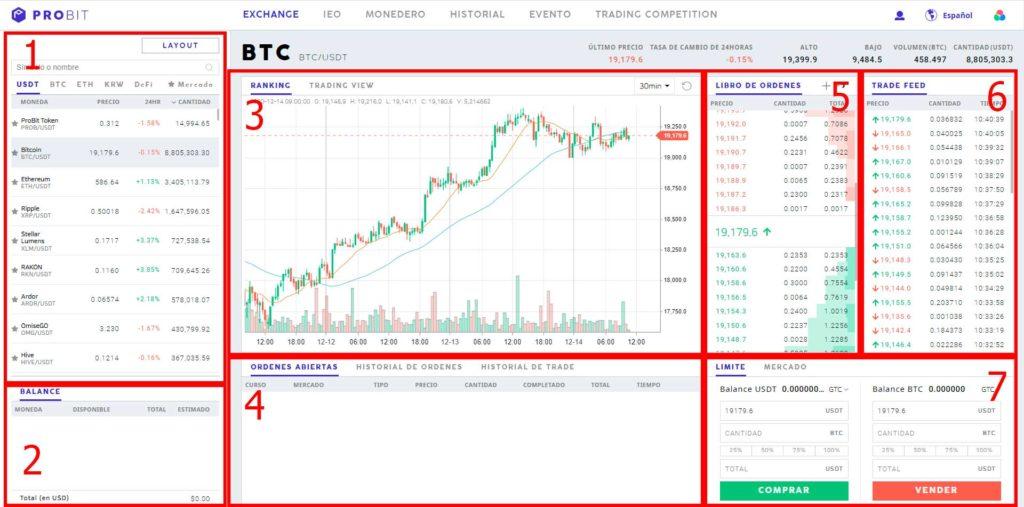 probit, ProBit Global un exchange con características únicas y su propio token (+Tutorial)