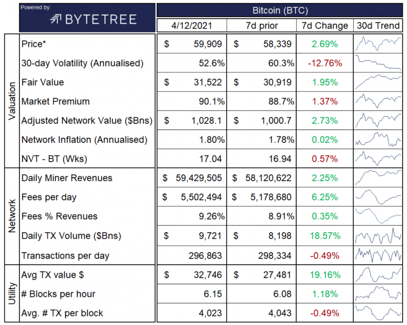 volumen de transacciones diarias de bitcoin