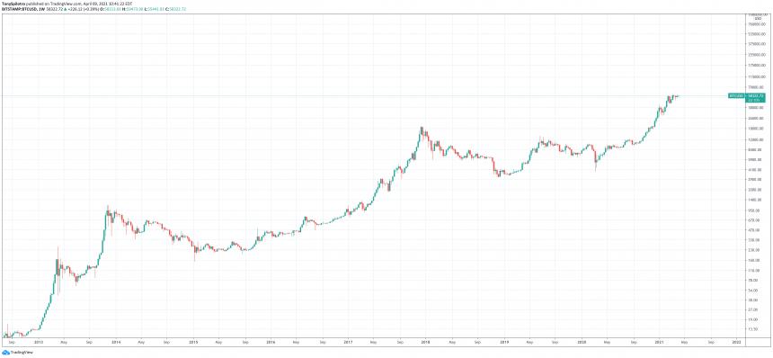 alquiler de bitcoin la magnate inmobiliario
