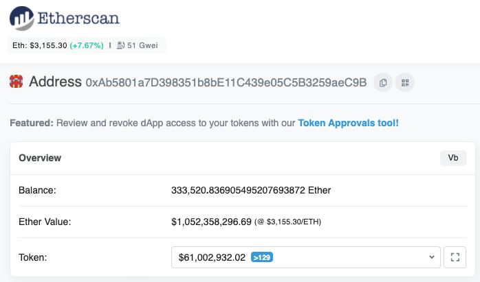 , Ethereum rompe los $ 3200, el analista de cifrado dice que $ ETH va a $ 10K en este ciclo alcista