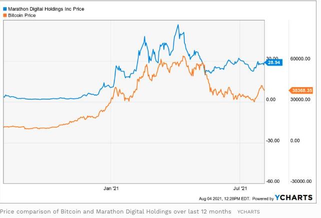 Dirigente di Fidelity: con l'adozione da parte di El Salvador, Bitcoin è divenuto 'maggiorenne'