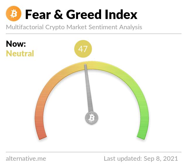 índice de miedo y codicia de bitcoin